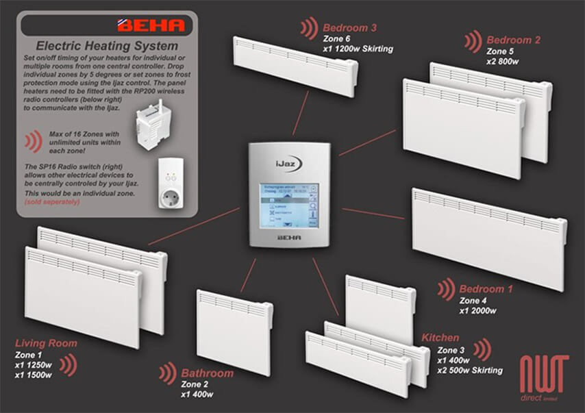 Beha Wireless heating system diagram